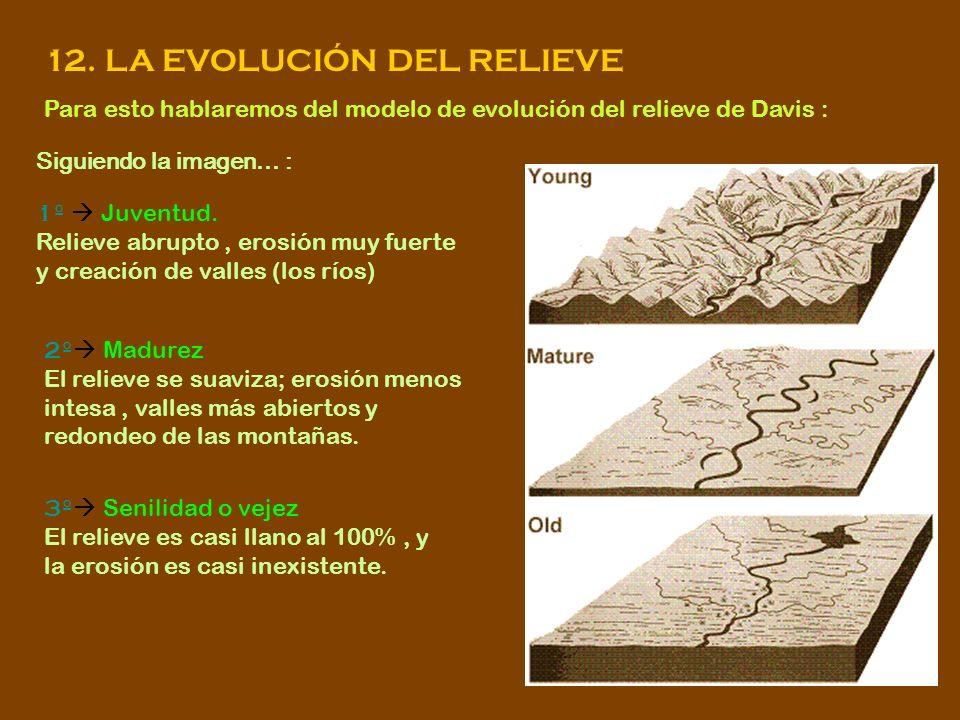 12. LA EVOLUCIÓN DEL RELIEVE Para esto hablaremos del modelo de evolución del relieve de Davis : Siguiendo la imagen… : 1º Juventud. Relieve abrupto,