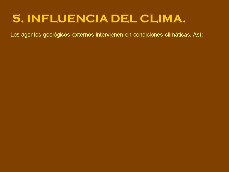 Los agentes geológicos externos intervienen en condiciones climáticas. Así: