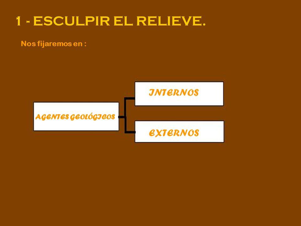 1 - ESCULPIR EL RELIEVE. Nos fijaremos en : AGENTES GEOLÓGICOS INTERNOS EXTERNOS