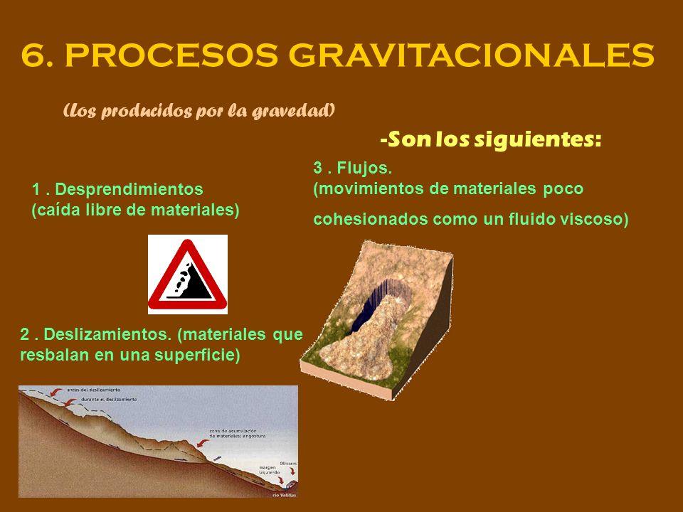 6. PROCESOS GRAVITACIONALES (Los producidos por la gravedad) -Son los siguientes: 1. Desprendimientos (caída libre de materiales) 3. Flujos. (movimien