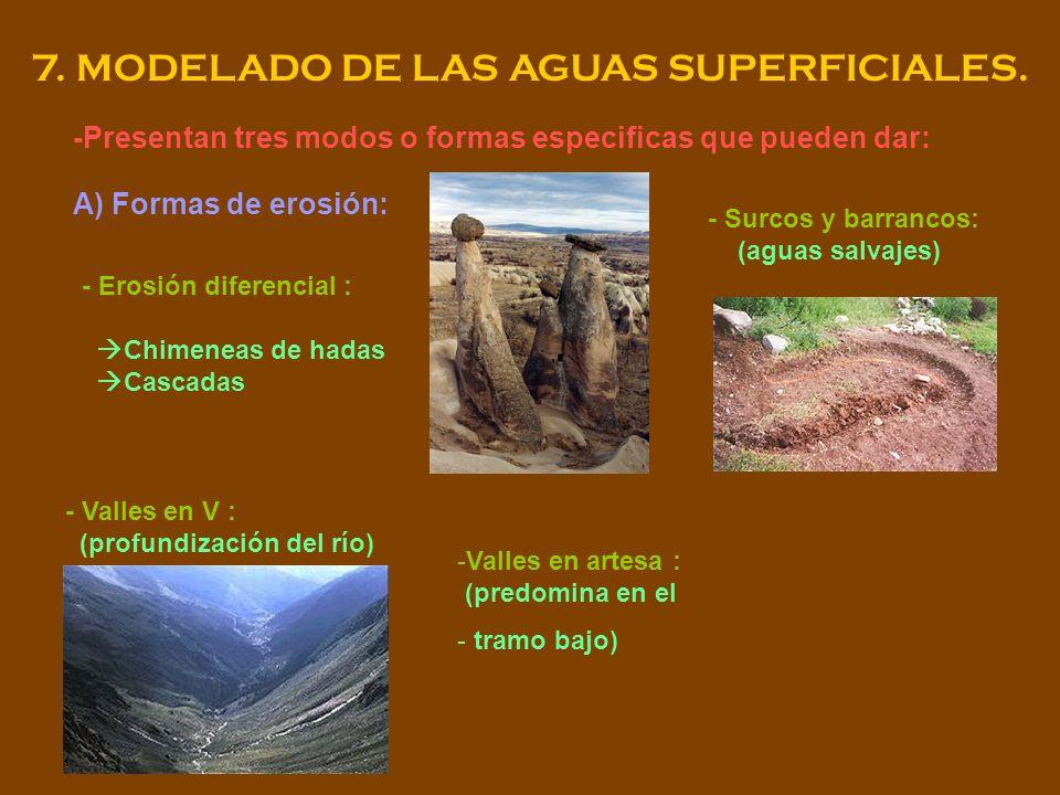 7. MODELADO DE LAS AGUAS SUPERFICIALES. -Presentan tres modos o formas especificas que pueden dar: A) Formas de erosión: - Erosión diferencial : Chime