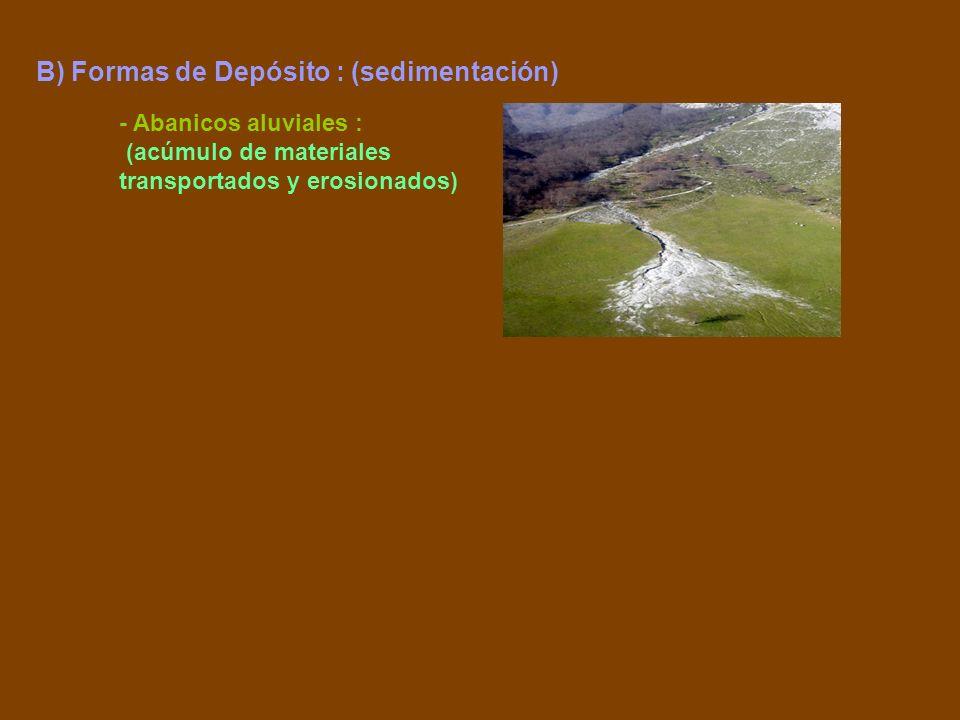 B) Formas de Depósito : (sedimentación) - Abanicos aluviales : (acúmulo de materiales transportados y erosionados)