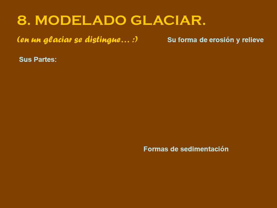 8. MODELADO GLACIAR. (en un glaciar se distingue… :) Sus Partes: Formas de sedimentación Su forma de erosión y relieve