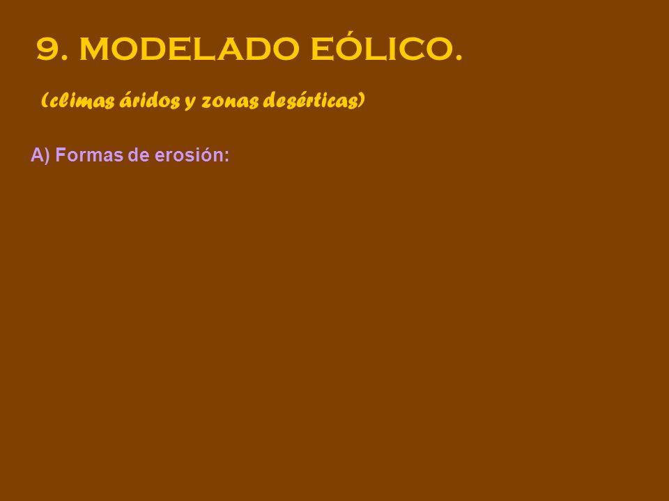 9. MODELADO EÓLICO. (climas áridos y zonas desérticas) A) Formas de erosión: