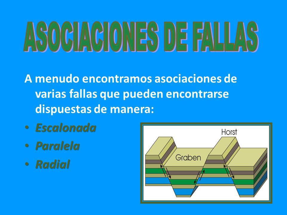 A menudo encontramos asociaciones de varias fallas que pueden encontrarse dispuestas de manera: Escalonada Escalonada Paralela Paralela Radial Radial