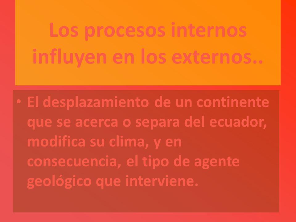 Los procesos internos influyen en los externos.. El desplazamiento de un continente que se acerca o separa del ecuador, modifica su clima, y en consec