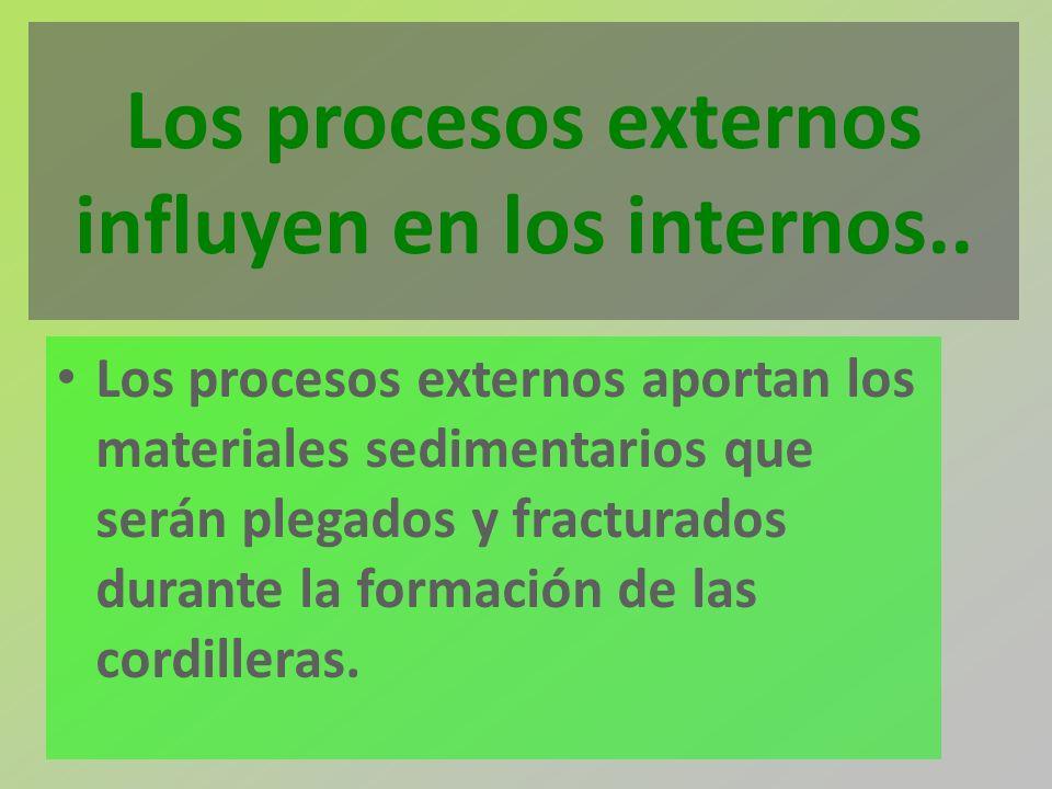 Los procesos externos influyen en los internos.. Los procesos externos aportan los materiales sedimentarios que serán plegados y fracturados durante l
