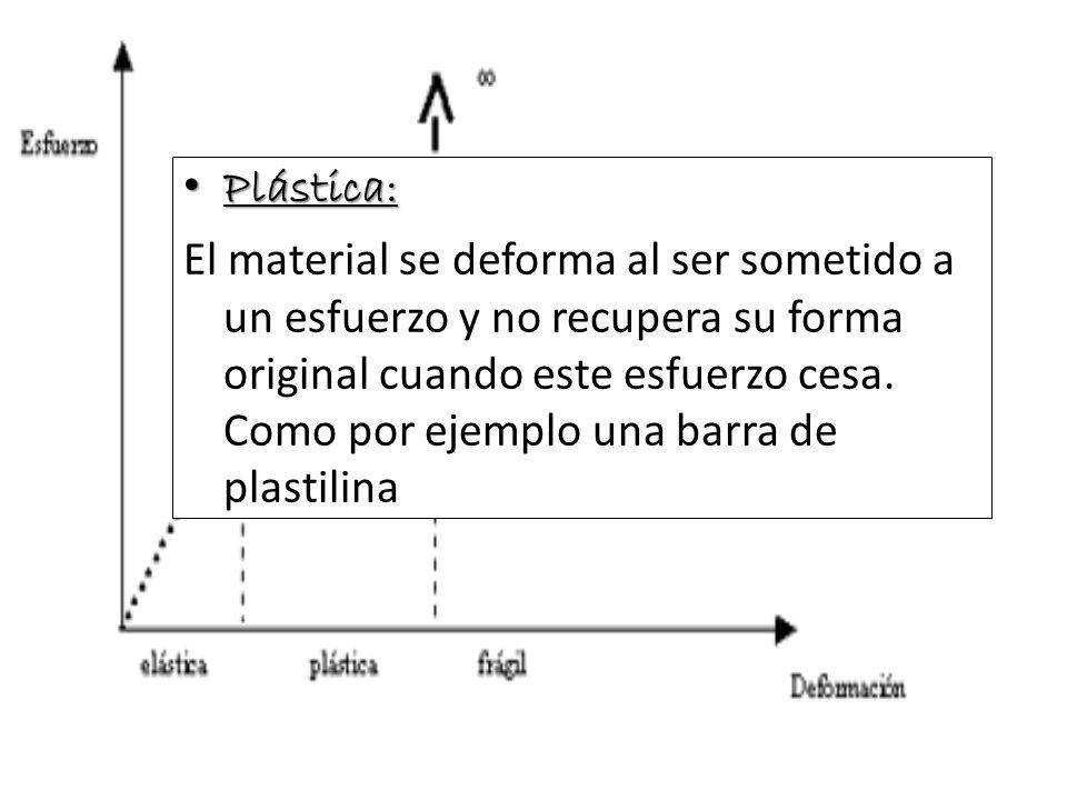 Plástica: Plástica: El material se deforma al ser sometido a un esfuerzo y no recupera su forma original cuando este esfuerzo cesa. Como por ejemplo u
