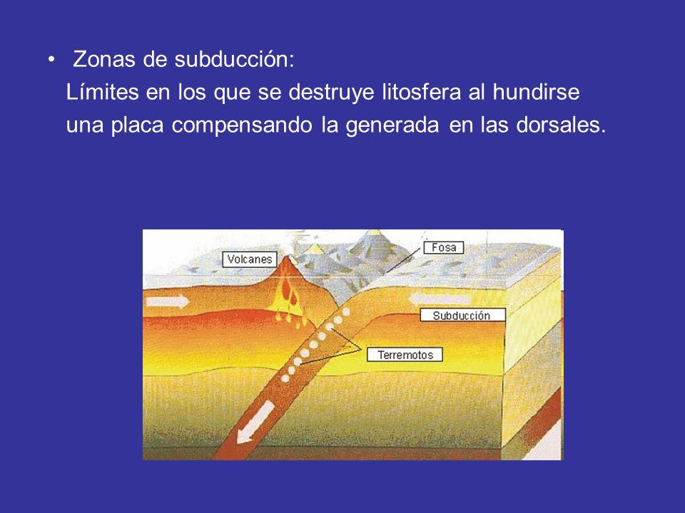 Fallas transformantes Las placas se desplazan lateralmente. Ni se crea ni se destruye litosfera.