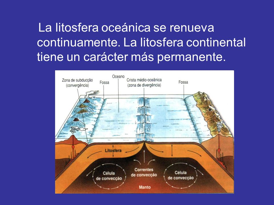 Las placas litosféricas se desplazan sobre los materiales plásticos del manto sublitosférico originando: Volcanes Terremotos Formación de cordilleras