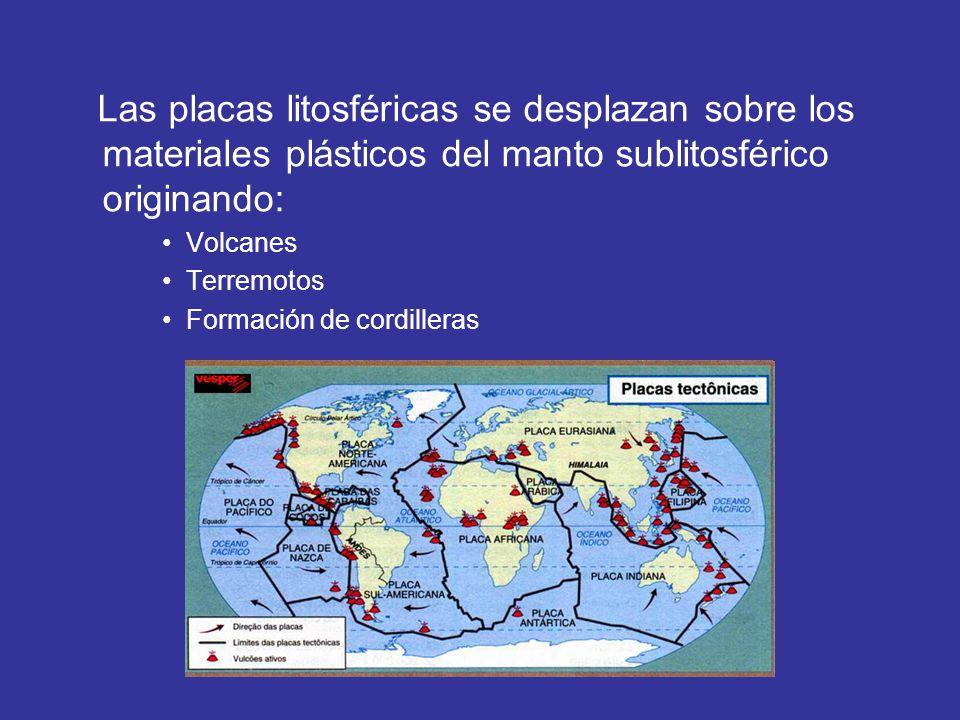 Las placas litosféricas se mueven debido a: La energía térmica del interior terrestre que provoca corrientes de convección en el manto.