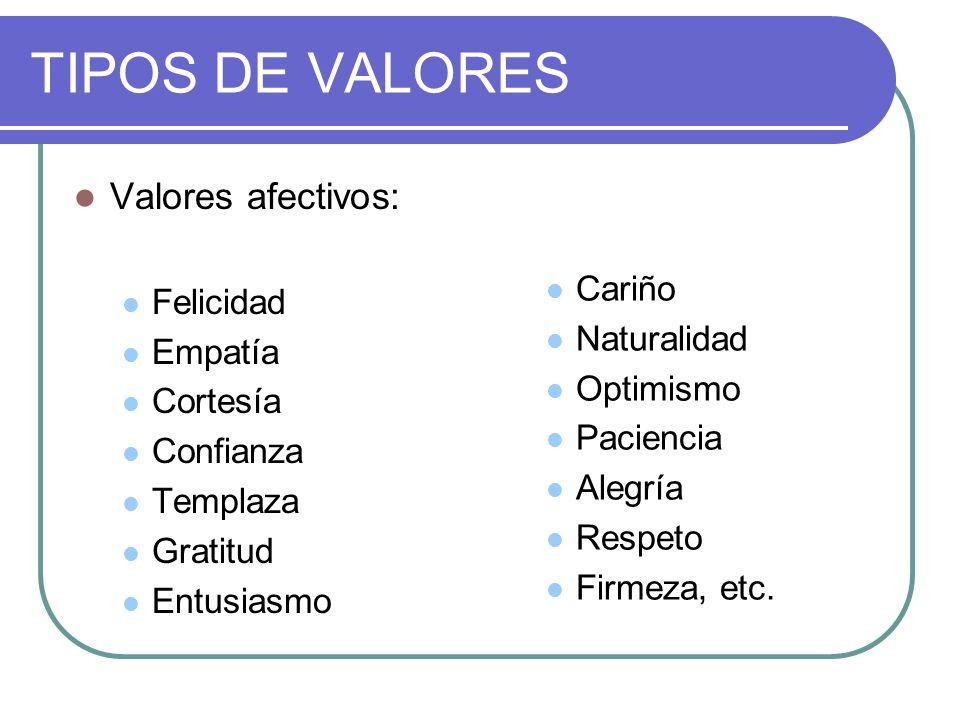 TIPOS DE VALORES Valores vitales: Salud Energía Capacidad de esfuerzo, etc.