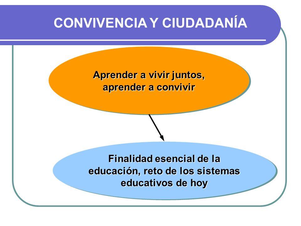 ¿En quién confía la sociedad para resolver sus problemas? 1. En la educación. 2. En otras instituciones (gobiernos, iglesias, organizaciones comunitar