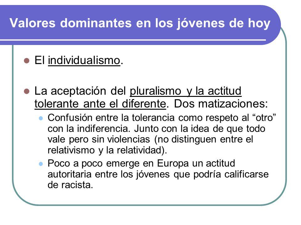 Investigación Jóvenes Españoles, de Elzo (2000) ValoresJóvenesAdultosMayoresTodos No asunción de responsabilidades ++++ Cuidado del cuerpo -++++ Vivir