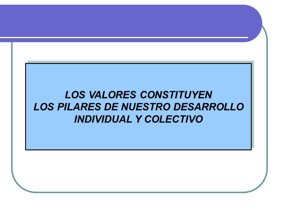 LOS VALORES CONSTITUYEN LOS PILARES DE NUESTRO DESARROLLO INDIVIDUAL Y COLECTIVO LOS VALORES CONSTITUYEN LOS PILARES DE NUESTRO DESARROLLO INDIVIDUAL Y COLECTIVO