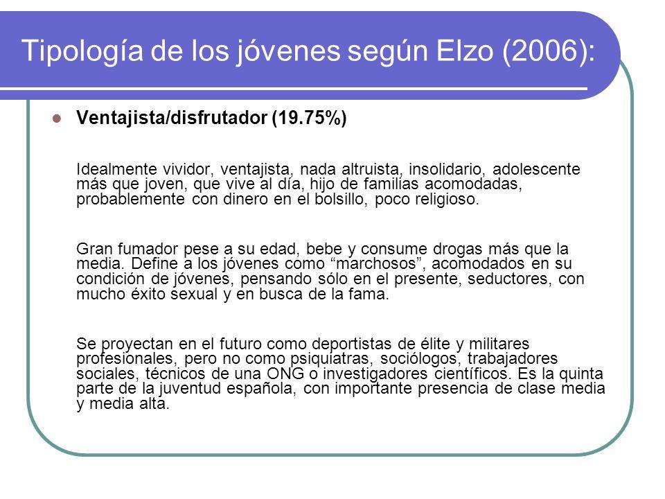 Tipología de los jóvenes según Elzo (2006): Ventajista/disfrutador (19.75%) Incívico/desadaptado (10.91%) Integrador/normativo (32.67%) Alternativo (1
