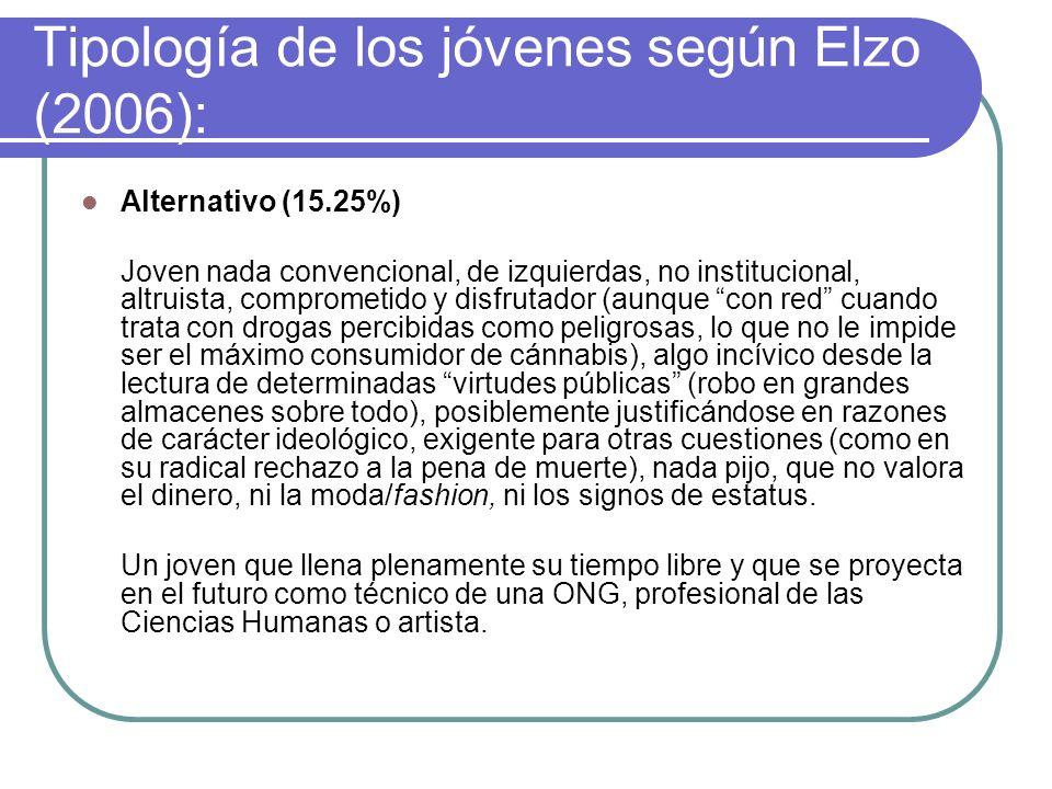 Tipología de los jóvenes según Elzo (2006): Integrador/normativo (32.67%) Es el tipo de joven más integrado socialmente, normativo (al menos en las vi