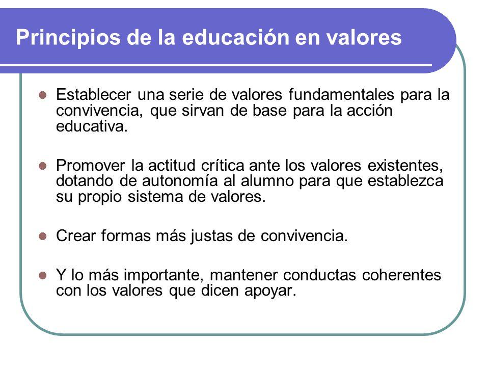 La educación en valores El artículo 27.2 de la Constitución Española dice: La educación tendrá por objeto el pleno desarrollo de la personalidad human