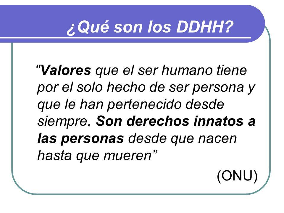 ¿Qué son los DDHH.