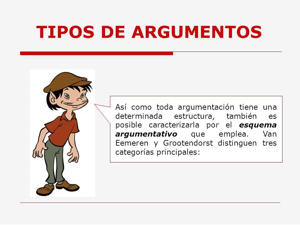 TIPOS DE ARGUMENTOS Así como toda argumentación tiene una determinada estructura, también es posible caracterizarla por el esquema argumentativo que e