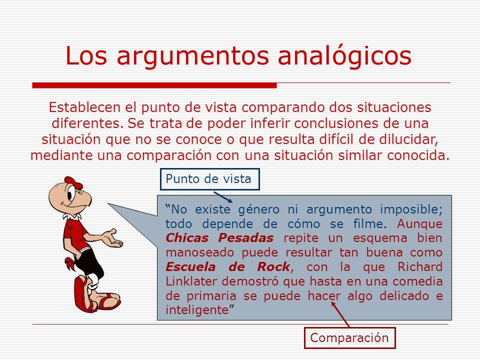 Los argumentos analógicos Establecen el punto de vista comparando dos situaciones diferentes. Se trata de poder inferir conclusiones de una situación