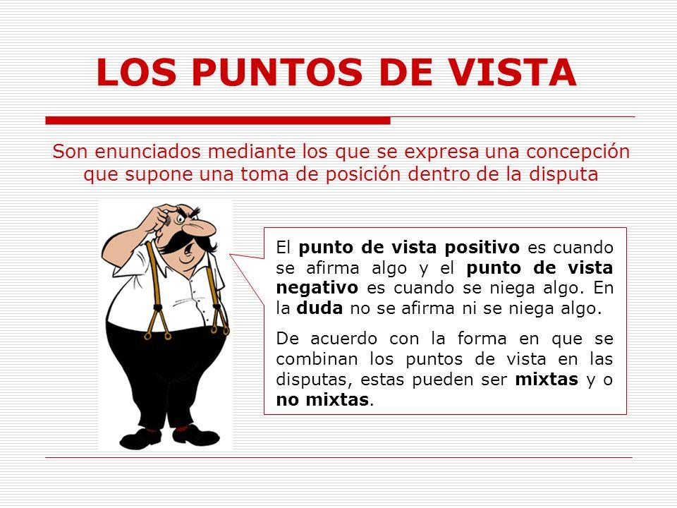 Esquema DISPUTAS MixtasNo mixtas Punto de vista positivo v/s Punto de vista negativo v/s Punto de vista positivo v/s Duda Punto de vista negativo v/s Duda