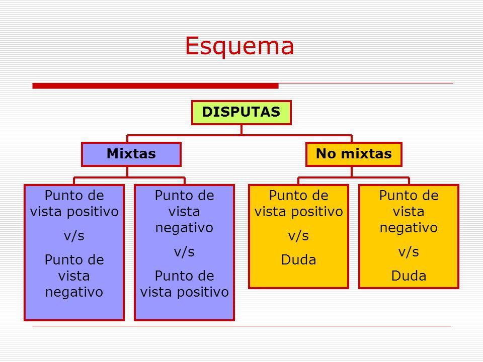 Esquema DISPUTAS MixtasNo mixtas Punto de vista positivo v/s Punto de vista negativo v/s Punto de vista positivo v/s Duda Punto de vista negativo v/s