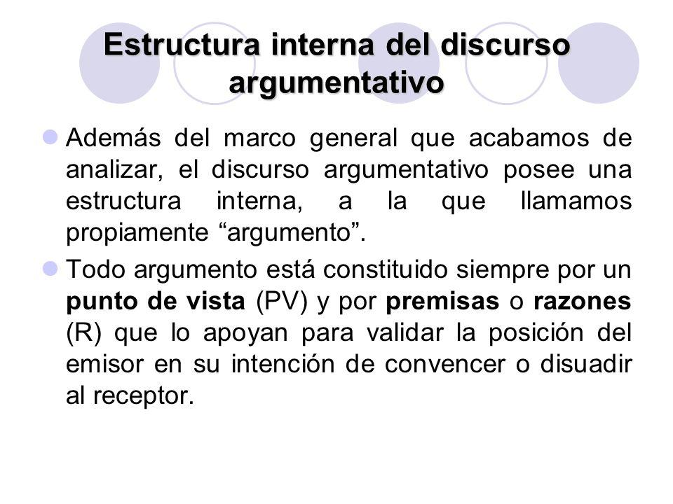 Estructura interna del discurso argumentativo Además del marco general que acabamos de analizar, el discurso argumentativo posee una estructura intern