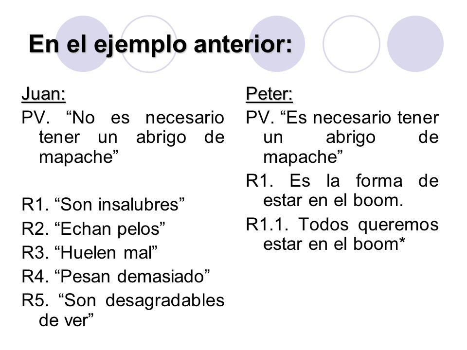 En el ejemplo anterior: Juan: PV. No es necesario tener un abrigo de mapache R1. Son insalubres R2. Echan pelos R3. Huelen mal R4. Pesan demasiado R5.