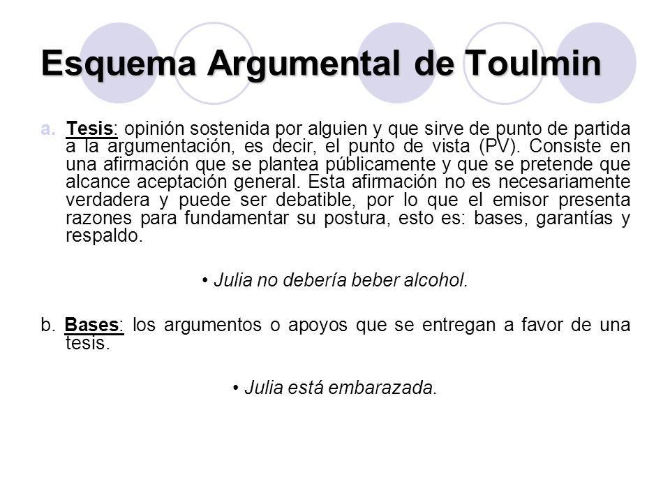 Esquema Argumental de Toulmin a.Tesis: opinión sostenida por alguien y que sirve de punto de partida a la argumentación, es decir, el punto de vista (