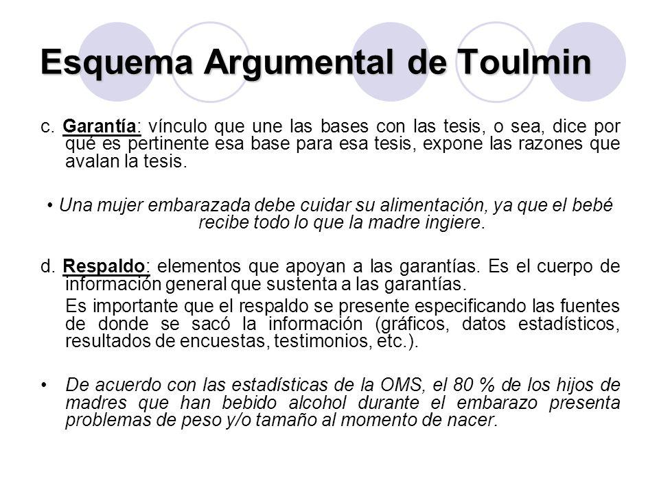 Esquema Argumental de Toulmin c. Garantía: vínculo que une las bases con las tesis, o sea, dice por qué es pertinente esa base para esa tesis, expone