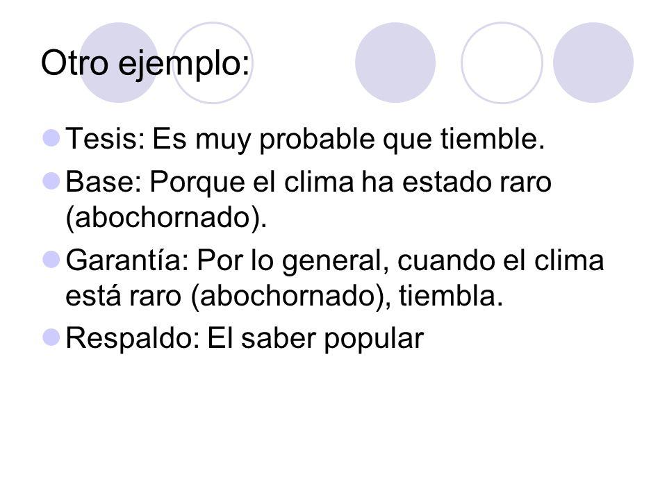 Otro ejemplo: Tesis: Es muy probable que tiemble. Base: Porque el clima ha estado raro (abochornado). Garantía: Por lo general, cuando el clima está r