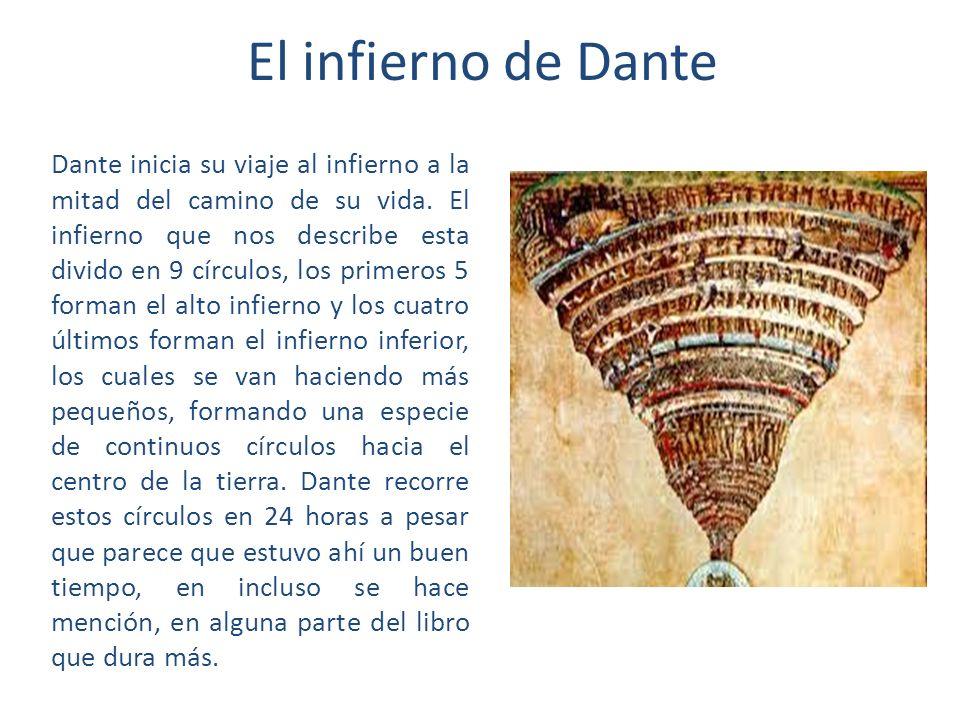 El infierno de Dante Dante inicia su viaje al infierno a la mitad del camino de su vida.