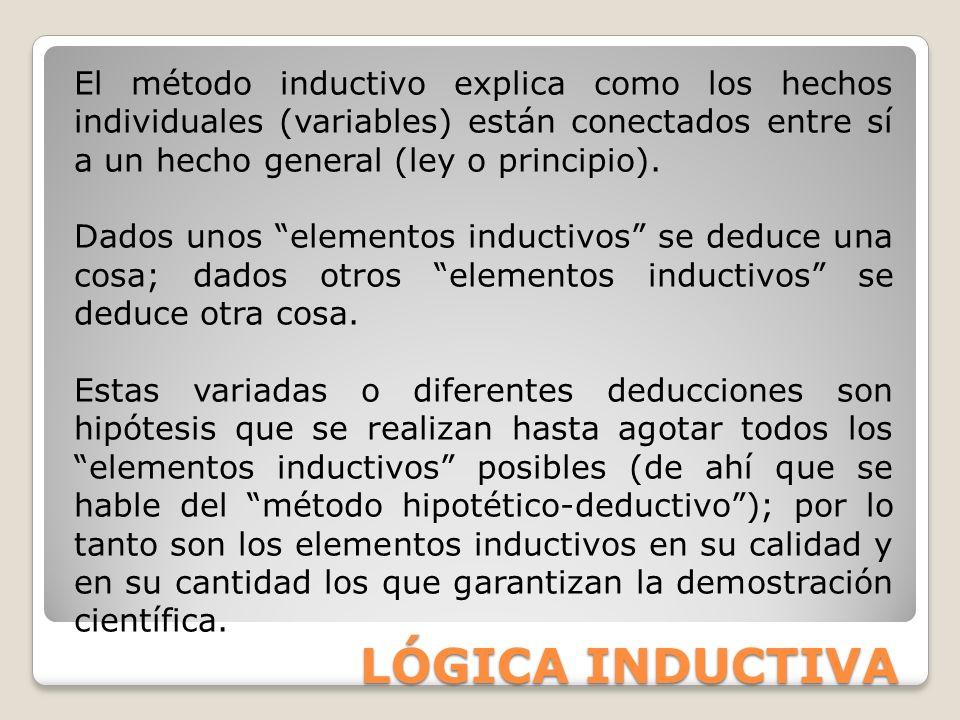 LÓGICA INDUCTIVA El método inductivo explica como los hechos individuales (variables) están conectados entre sí a un hecho general (ley o principio).