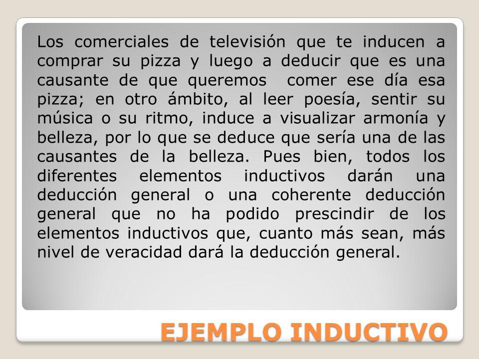 EJEMPLO INDUCTIVO Los comerciales de televisión que te inducen a comprar su pizza y luego a deducir que es una causante de que queremos comer ese día