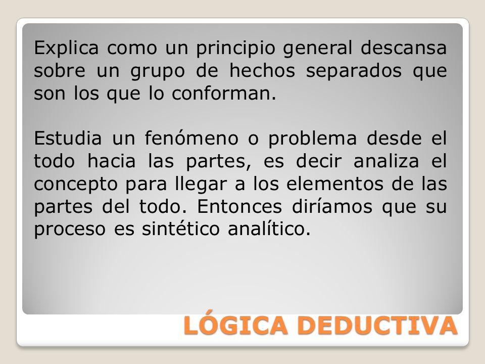 LÓGICA DEDUCTIVA Explica como un principio general descansa sobre un grupo de hechos separados que son los que lo conforman. Estudia un fenómeno o pro