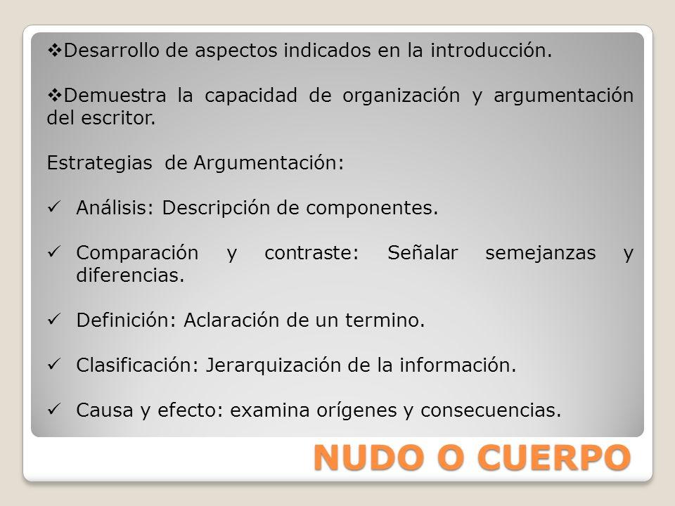 NUDO O CUERPO Desarrollo de aspectos indicados en la introducción. Demuestra la capacidad de organización y argumentación del escritor. Estrategias de