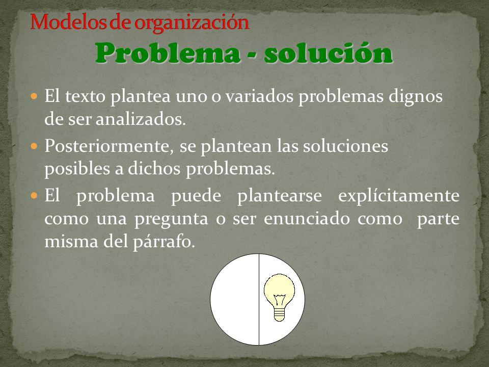 El texto plantea uno o variados problemas dignos de ser analizados. Posteriormente, se plantean las soluciones posibles a dichos problemas. El problem