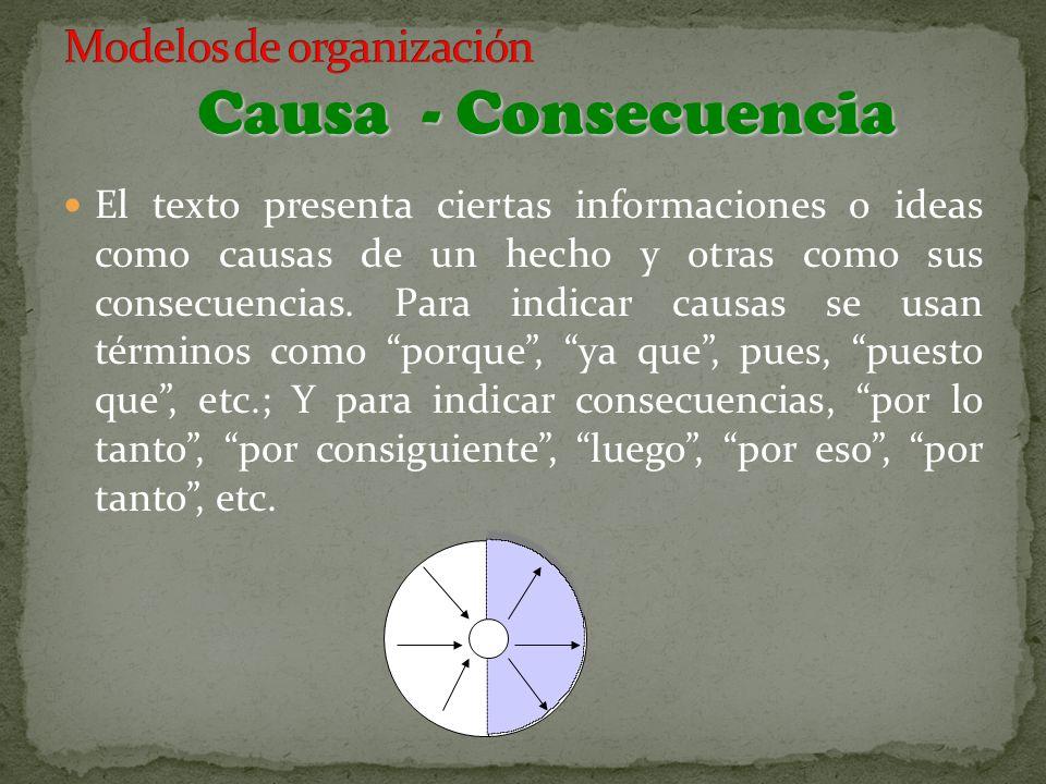 El texto presenta ciertas informaciones o ideas como causas de un hecho y otras como sus consecuencias. Para indicar causas se usan términos como porq