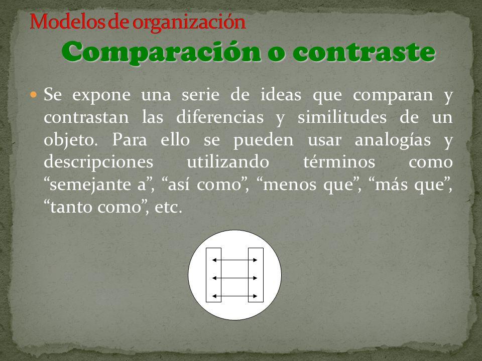 Se expone una serie de ideas que comparan y contrastan las diferencias y similitudes de un objeto. Para ello se pueden usar analogías y descripciones