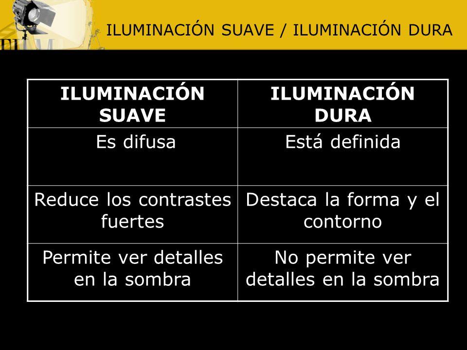 ILUMINACIÓN DURA