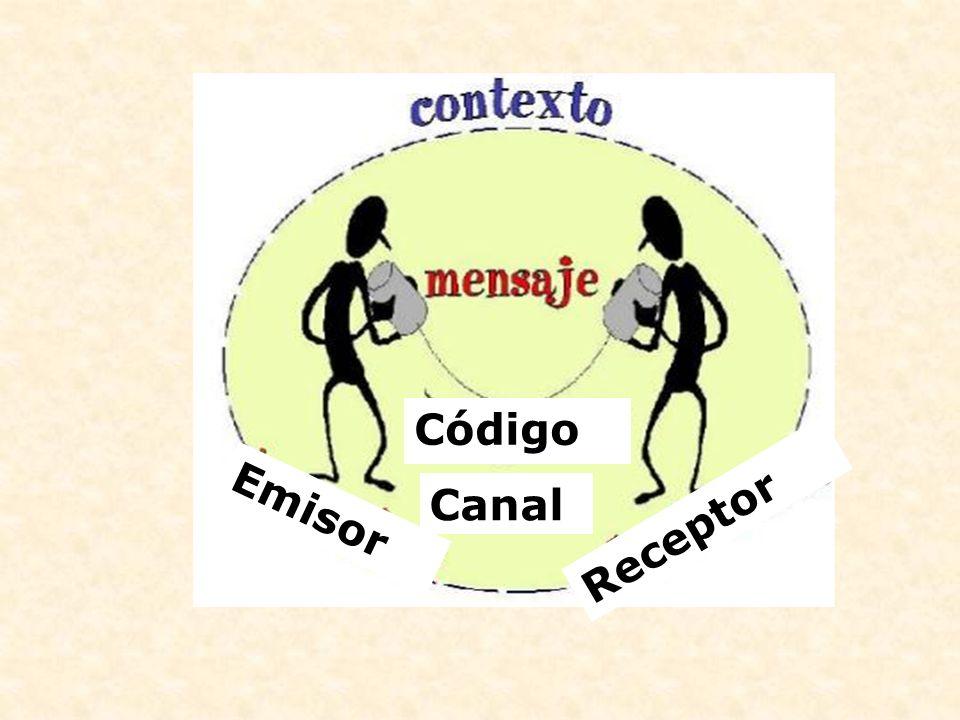 Elementos de la comunicación modelo de Roman Jakobson Emisor – De quien procede el mensaje.