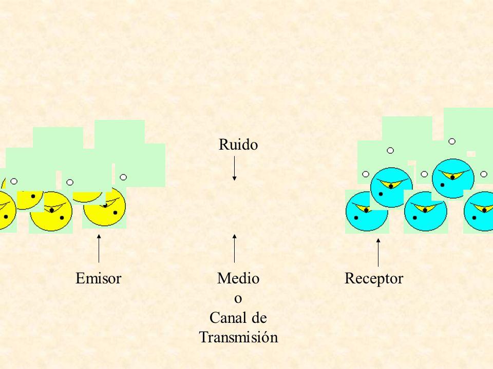 ¿Qué se entiende por ruido en la comunicación.1. Ruido físico: El que está en el ambiente.
