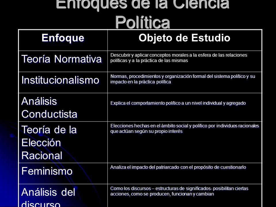 Enfoques de la Ciencia Política EnfoqueObjeto de Estudio Teoría Normativa Descubrir y aplicar conceptos morales a la esfera de las relaciones política