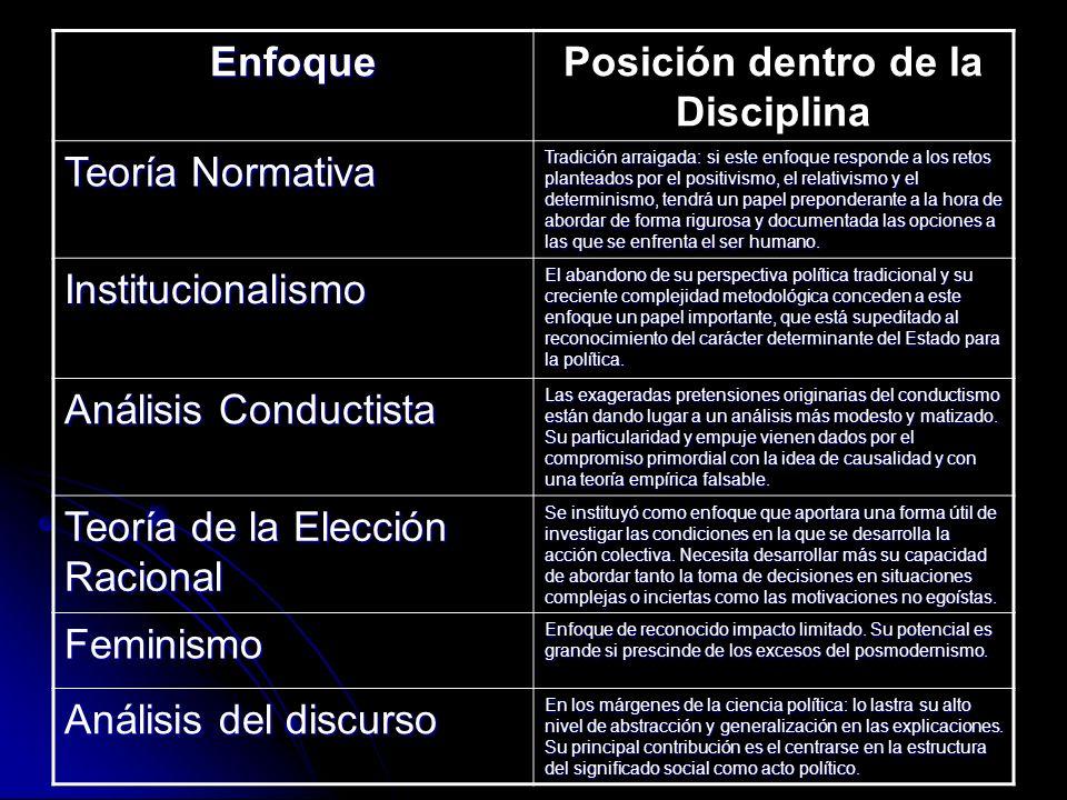 EnfoquePosición dentro de la Disciplina Teoría Normativa Tradición arraigada: si este enfoque responde a los retos planteados por el positivismo, el r