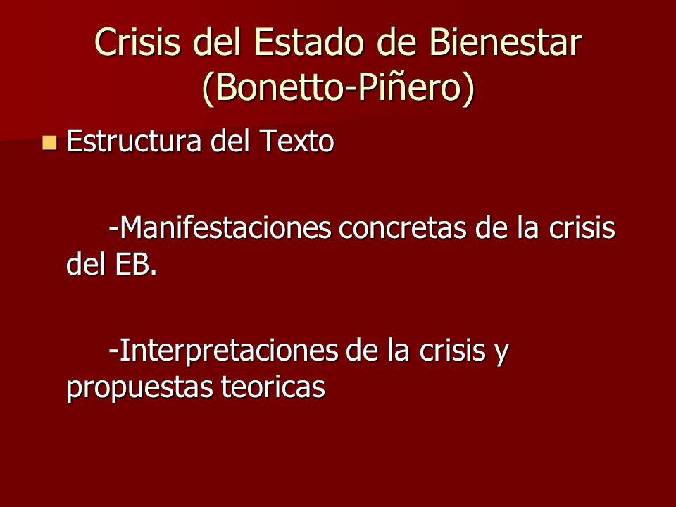 Crisis del Estado de Bienestar (Bonetto-Piñero) Estructura del Texto Estructura del Texto -Manifestaciones concretas de la crisis del EB. -Interpretac
