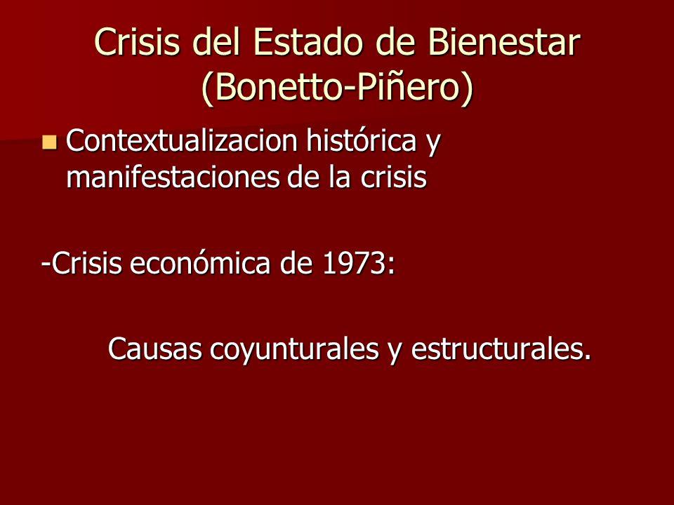 Crisis del Estado de Bienestar (Bonetto-Piñero) Contextualizacion histórica y manifestaciones de la crisis Contextualizacion histórica y manifestacion