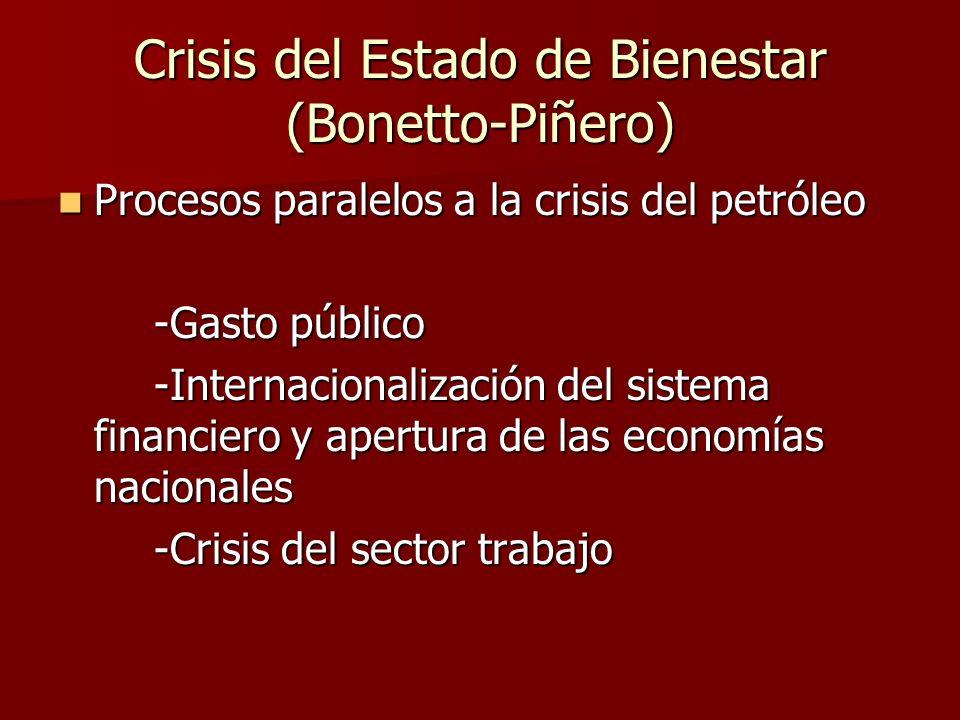 Procesos paralelos a la crisis del petróleo Procesos paralelos a la crisis del petróleo -Gasto público -Internacionalización del sistema financiero y
