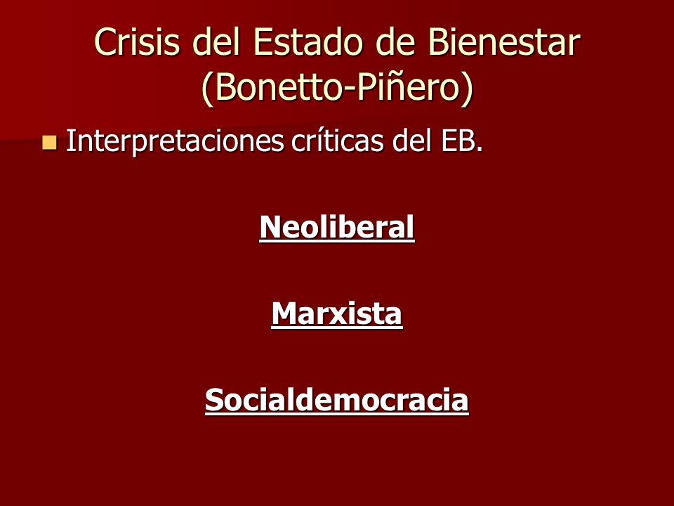 Interpretaciones críticas del EB. Interpretaciones críticas del EB.NeoliberalMarxistaSocialdemocracia Crisis del Estado de Bienestar (Bonetto-Piñero)