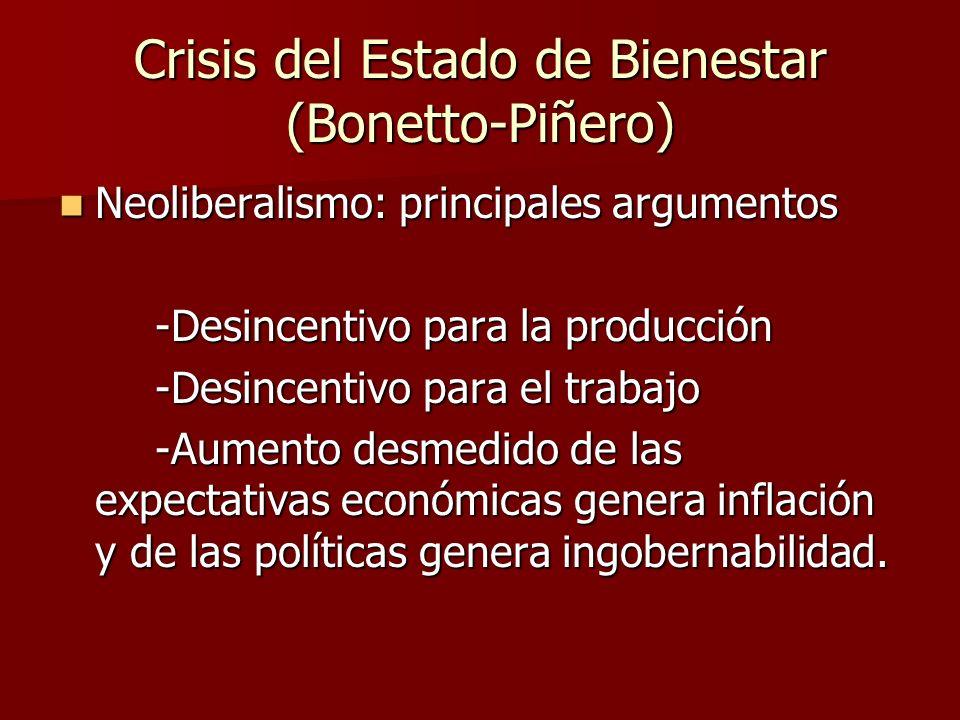 Neoliberalismo: principales argumentos Neoliberalismo: principales argumentos -Desincentivo para la producción -Desincentivo para el trabajo -Aumento